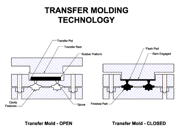 plastic moulding  u2013 mechanicalinfo